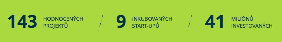 up21-projekty